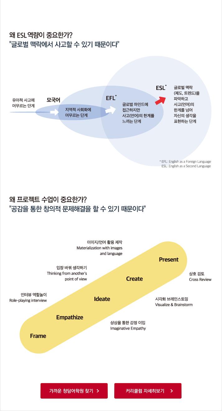 청담어학원 2018 겨울학기 개강