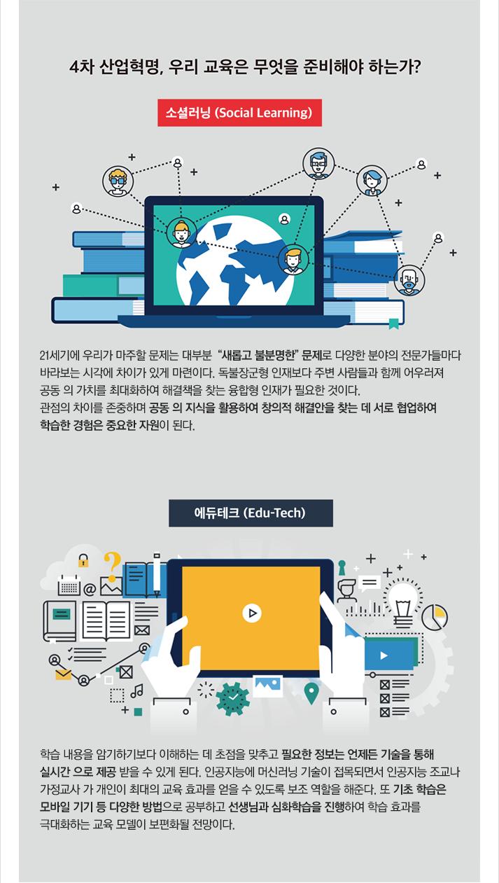 청담어학원 2019 봄학기 개강