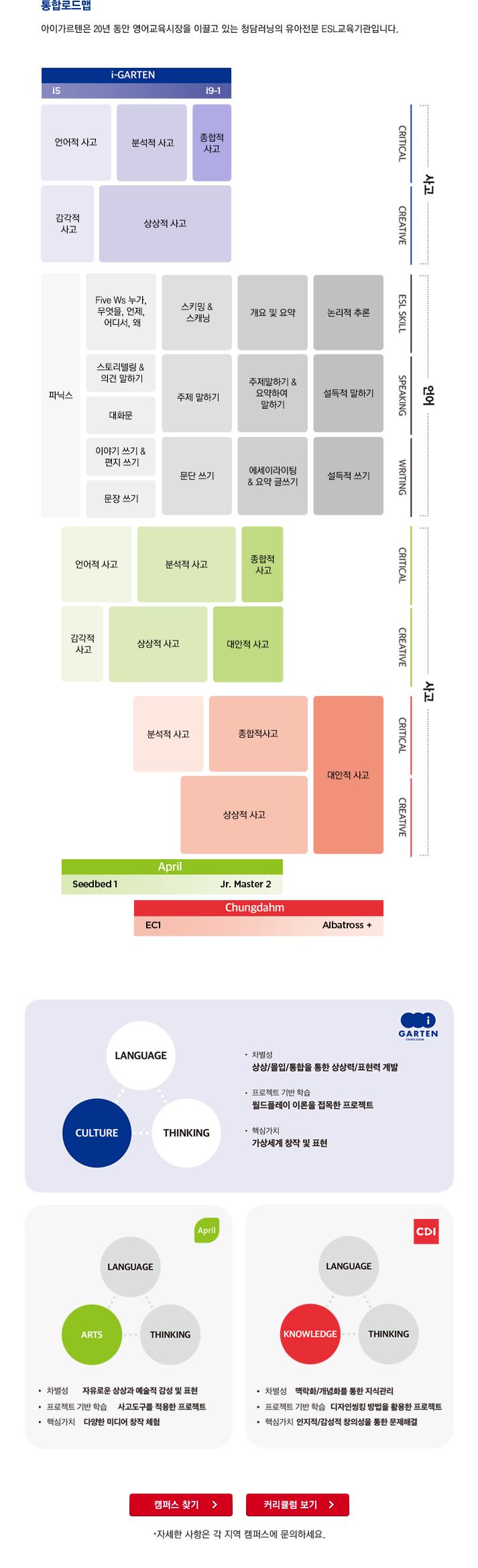 i-Garten 1학기 개강